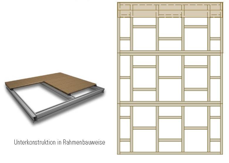Rahmenkonstruktion-Dachterrasse-Unterkonstruktion